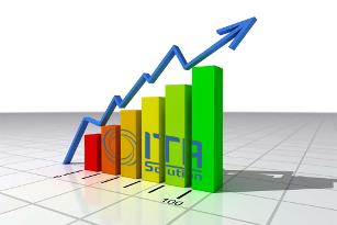 ottimizzazione dell'investimento